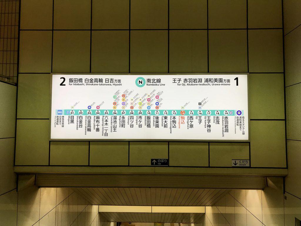 南北線の駅の図