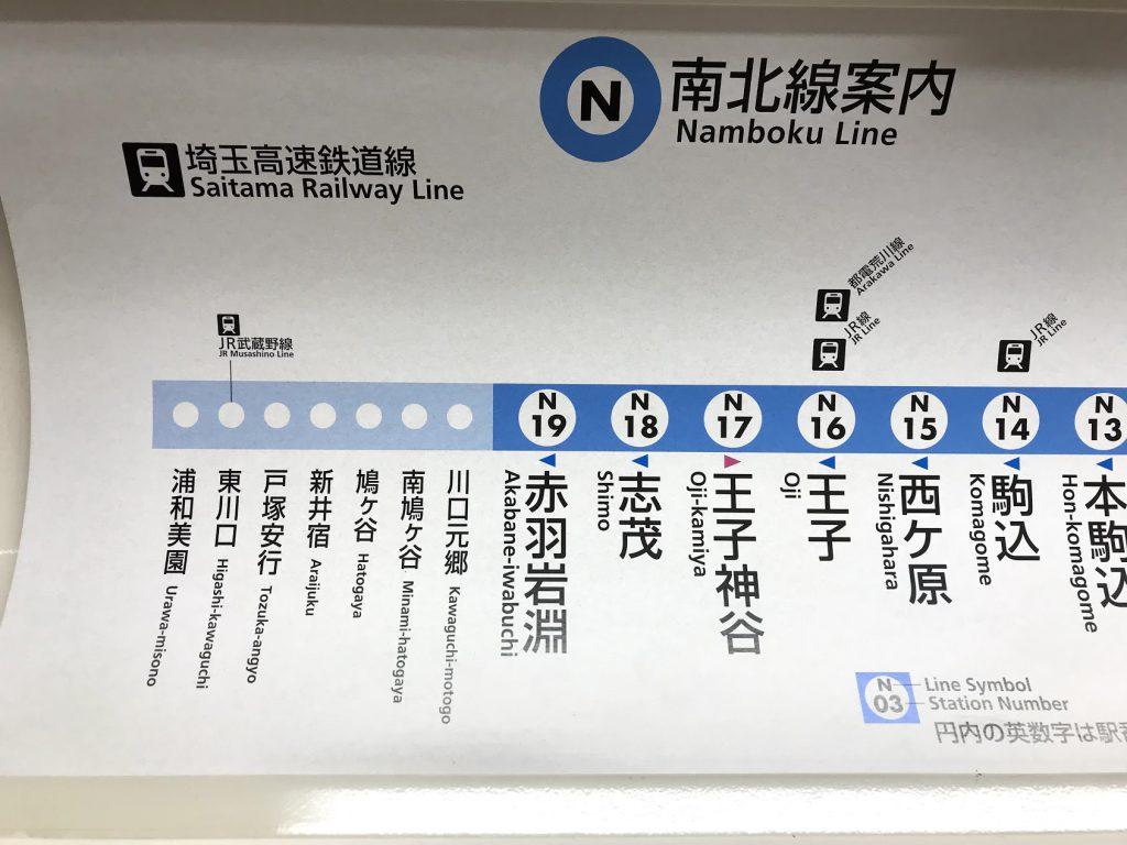 埼玉高速鉄道 新井宿